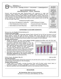 Sample Resume For Fmcg Sales Officer by Marketing Resume Example