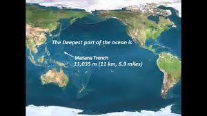 Ocean Depth Map How Deep Is The Ocean Youtube