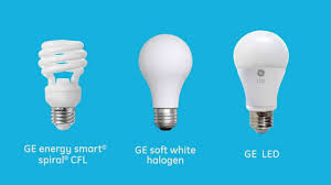 choosing the right light bulb step 1 the right fit ge lighting