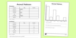 animal habitat tally chart and graph activity sheet habitat