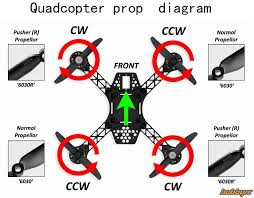 81 best diy quadcopter images on pinterest drones racing and motors