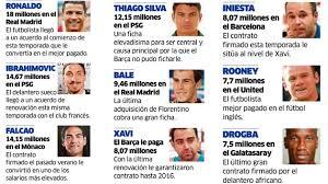 jugador mejor pagado del mundo 2016 messi se convierte en el futbolista mejor pagado del mundo por