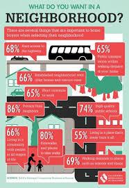 infographic california real estate market improvingthe 144 best real estate infographics images on pinterest real estate