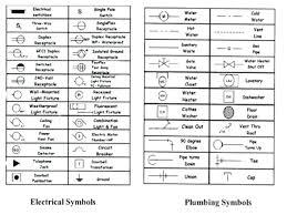 architecture floor plan symbols architectural floor plan symbols pdf gallery symbol and sign ideas