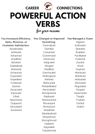 active resume words strong action verbs for resumes prepossessing good words resume