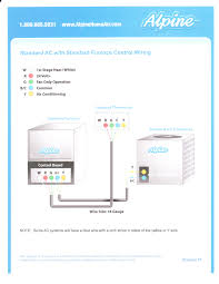 air conditioning and heat troubleshooting simplified