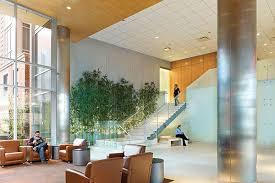 Sustainable Design Interior Sustainable Design Roi