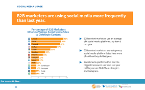 download social media marketing business plan pdf