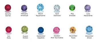 birthstone jewelry for lets talk about birthstone jewelry
