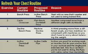 the right exercise order for maximum muscle muscle u0026 performance