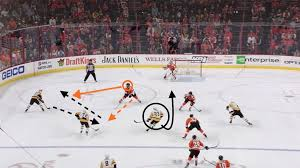 illustrated review how sidney crosby creates space si com