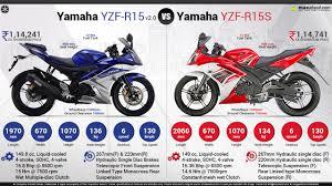 yamaha yzf r15s vs yamaha yzf r15 v2 0 infographics pinterest