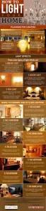 Where To Buy Home Decor Online Building Sketch Top Plan Imanada 3d Floor Stock Photos Images