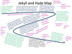 main themes dr jekyll and mr hyde dr jekyll and mr hyde aqa new specification revision plot