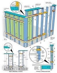 deck privacy fence family handyman