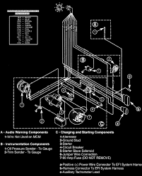 2003 pontiac sunfire wiring diagram led light strip wiring diagram