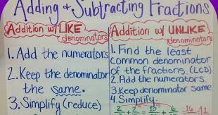 teaching with a mountain view adding u0026 subtracting fractions