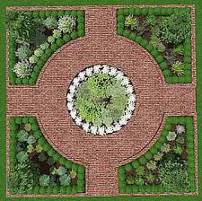 pleasurable how to design a garden layout garden layout raised