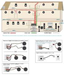 wiring home theater audio guide faq