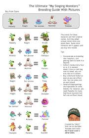 My Singing Monster My Singing Monsters Guide With Pictures Will Video For Food