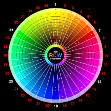 opposite colours web design color theory how to create the right emotions with