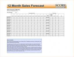 sales forecast template spreadsheet excel tracking 125 saneme