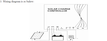 Solar Street Light Wiring Diagram - 15a all in one solar street light controller for off grid system