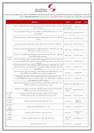 monenco iran consulting engineers linkedin