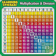 Division Table Chart Free Worksheets Times Table Chart 1 15 Free Math Worksheets