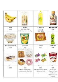 420 free food worksheets