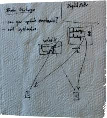 beyond the famous bob metcalfe ethernet napkin sketch and one i