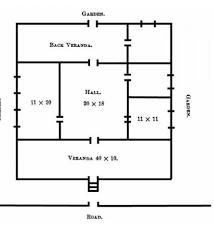 House Floor Plan Measurements House Floor Plans Simple House Floor Plans Measurements