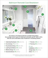average bathroom how much does a bathroom remodel cost angie s list