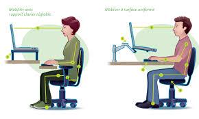 ergonomie bureau ordinateur ergonomie de bureau kin option