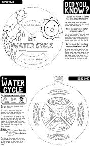 77 best water water cycle images on pinterest water cycle