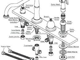 kitchen faucet assembly peerless kitchen faucet parts diagram ideas ideas kitchen faucet