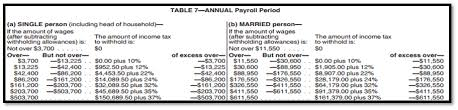 2017 payroll tax tables irs 2018 income tax withholding tables published paylocity