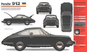 60s porsche the petrol stop porsche 912