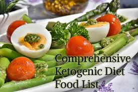 comprehensive ketogenic diet food list caloriebee
