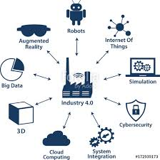 smart tecnology infographic icons of industry 4 0 internet of things network