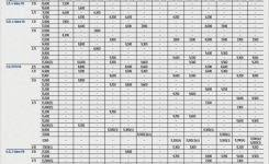 super bowl squares template how to play u2013 sbnation with regard to