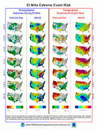 Future Temperature And Precipitation Change In Colorado Noaa Esrl Psd Global Climate Anomalies During El Niño And La Niña