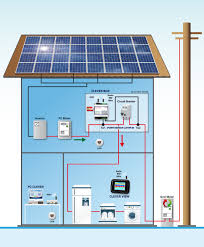 single phase energy manager clever connetweb com