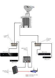 direct tv satellite dish wiring diagram gooddy org fine floralfrocks