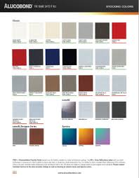 downloads alucobond product literature