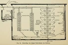 Plumbing Floor Plan Factory Plumbing Water Iron Fig Feet Sewer Floor And Tank