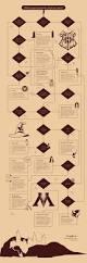 Harry Potter Designs Best 25 Harry Potter Activities Ideas On Pinterest Harry Potter