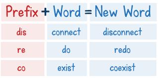 how to teach prefixes mini teaching guide download