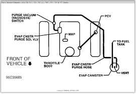 vacuum hose routing diagram 1999 chevy s 10 4 cyl two wheel drive
