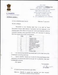 Authorization Letter For Bank Withdrawal In India D O Letters From Chairman And Members